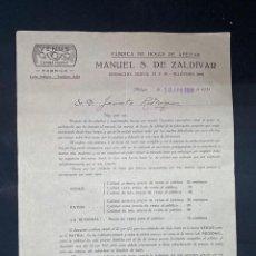 Catálogos publicitarios: LISTA DE PRECIOS. FABRICA DE HOJAS DE AFEITAR. MANUEL S. DE ZALDIVAR. MALAGA, 1931.. Lote 210555252
