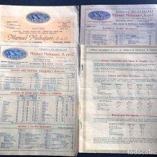 Catálogos publicitarios: MANUEL MALUQUER / FABRICA DE ESENCIAS Y AROMATICOS - PERFUMERIA / BADALONA AÑO 1932 - 1933. Lote 222959922