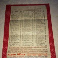Catálogos publicitarios: SOCIEDAD NESTLÉ - BARCELONA - LISTA DE REGALOS A LOS CONSUMIDORES - AÑO 1931. Lote 267715089