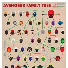 Cine: AVENGERS FAMILY TREE. CARTEL CINE COMIC. 45 X 32 CMS.. Lote 63129500