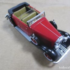 Coches a escala: ANTIGUO COCHE DE METAL. HISPANO SUIZA. H6C. 12 CM. Lote 137496050