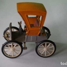 Coches a escala: GAUTHIER WEHRLE 1897. Lote 200139371