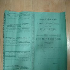 Coleccionismo Acciones Españolas: ACCION DE LA PLAZA DE TOROS DEL PUERTO DE SANTA MARIA. 1877.. Lote 25226903