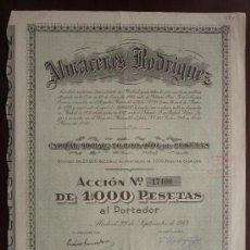Coleccionismo Acciones Españolas: ACCIÓN ALMACENES RODRIGUEZ S.A. MADRID, 1942. Lote 30814127