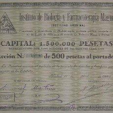 Coleccionismo Acciones Españolas: INSTITUTO DE BIOLOGÍA Y FARMACOTERAPIA MAGNUS, MADRID (1932). Lote 31830483