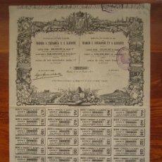 Coleccionismo Acciones Españolas: COMPAÑÍA DE LOS FERROCARRILES MADRID A ZARAGOZA Y A ALICANTE. MADRID, 1875. Lote 33577953