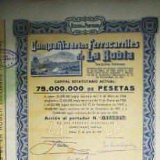 Coleccionismo Acciones Españolas: ACCION COMPAÑIA DE LOS FERROCARRILES DE LA ROBLA SOCIEDAD ANONIMA BILBAO AÑO 1959. Lote 170944660