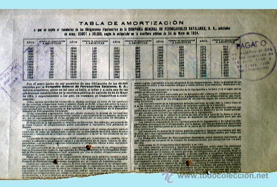Coleccionismo Acciones Españolas: Reverso - Foto 2 - 37063777
