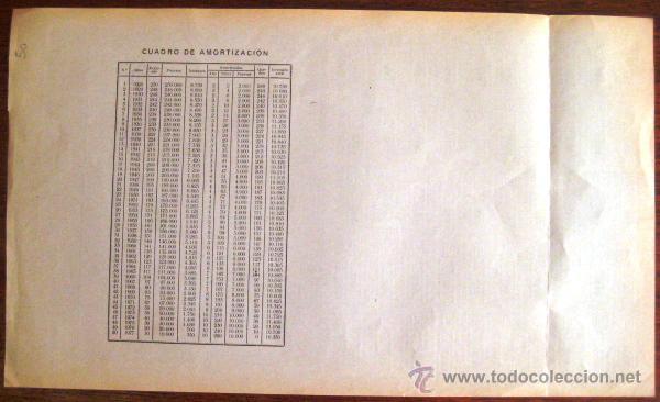 Coleccionismo Acciones Españolas: ACCIÓN. LA PERFECCIÓN DEL OBRERO. BILBAO 1926. ENVIO CERTIFICADO INCLUIDO. - Foto 2 - 44163620
