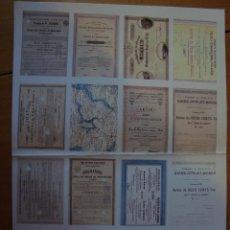 Coleccionismo Acciones Españolas: 5 HOJAS CATALOGO ACCIONES INTERNACIONALES. Lote 49161236