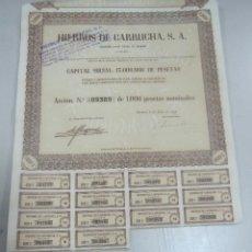 Coleccionismo Acciones Españolas: ACCION. HIERROS DE GARRUCHA. MADRID. 1953. Lote 57642643