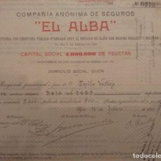 Coleccionismo Acciones Españolas: COMPAÑIA ANONIMA DE SEGUROS EL ALBA 1901. Lote 129393187