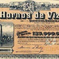 Coleccionismo Acciones Españolas: ALTOS HORNOS DE VIZCAYA - ACCION 1920. Lote 147580494
