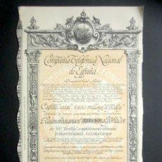 Colecionismo Ações Espanholas: AÑO 1950. ACCIÓN COMPAÑÍA TELEFÓNICA NACIONAL DE ESPAÑA. MADRID.. Lote 187197903