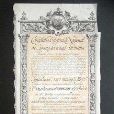 Colecionismo Ações Espanholas: AÑO 1955. ACCIÓN COMPAÑÍA TELEFÓNICA NACIONAL DE ESPAÑA. MADRID.. Lote 239445280