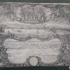 Coleccionismo Acciones Españolas: REAL COMPAÑÍA DE COMERCIO ESTABLECIDA EN BARCELONA. Lote 190004305