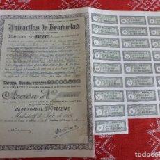 Coleccionismo Acciones Españolas: (ENC)-ACCION ANTRACITAS DE BRAÑUELAS FECHADA EN 1976 CON LOS CUPONES DE LA FOTO,BIEN CONSERVADA. Lote 194660070