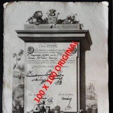 Coleccionismo Acciones Españolas: ACCIÓN DE LA REAL COMPAÑIA DE FILIPINAS - AÑO 1785 -. Lote 225514090