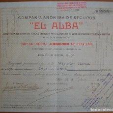 Coleccionismo Acciones Españolas: COMPAÑÍA DE SEGUROS EL ALBA. GIJÓN (ASTURIAS). 1901. Lote 237316685