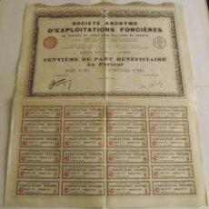 Coleccionismo Acciones Extranjeras: 1928, ACCIÓN SOCIÉTÉ ANONYME D'EXPLOITATIONS FONCIÈRES. Lote 57240646