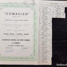 Coleccionismo Acciones Extranjeras: ANTIGUA ACCIÓN BELGA COMACIER BRUSELAS 1946. Lote 132320546