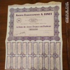 Coleccionismo Acciones Extranjeras: ACCIONES DE ANCIENS ETABLISSEMENTS A BINET. Lote 270376208