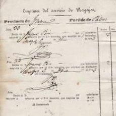 Coleccionismo Billetes de transporte: RIBES DE FRESSER (PROVINCIA DE GERONA) . EMPRESA SERVICIO BAGAJES.1853.RECIBO.. Lote 31151180