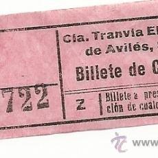Coleccionismo Billetes de transporte: BILLETE TRANSPORTE, CIA. TRANVIA ELECTRICO AVILES, BILLETE DE CONTROL., ASTURIAS, AÑOS 70 . Lote 33624045