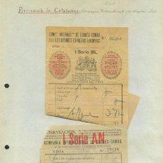 Coleccionismo Billetes de transporte: BILLETES DE COMPAÑIA INTERNACIONAL DE WAGONS LITS / 1925 / COLECCION. Lote 41245848