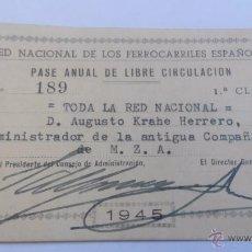Coleccionismo Billetes de transporte: PASE ANUAL DE LIBRE CIRCULACIÓN 1ª CLASE . Lote 49673032