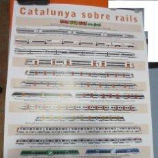 Coleccionismo Billetes de transporte: POSTER CON FERROCARRIL CATALUÑA CREMALLERA NURIA MONTSERRAT METRO BARCELONA FOTOS DATOS EN INTERIOR . Lote 87251412