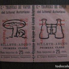 Coleccionismo Billetes de transporte: DOS BILLETES TRANVIAS DE VAPOR DEL LITORAL ASTURIANO - MUY ANTIGUOS -VER FOTOS- (V-12.789). Lote 104632343