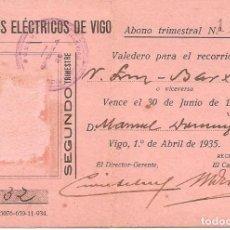 Coleccionismo Billetes de transporte: BILLETE TRANSPORTE, TRANVÍAS ELÉCTRICOS DE VIGO, ABONO TRIMESTRAL, 1935. Lote 129104983
