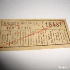 Coleccionismo Billetes de transporte: (ALB-TC-40) BILLETE TRANSPORTE LOS TRANVIAS DE BARCELONA CAPICUA Nº 18481. Lote 144206086