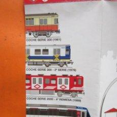 Coleccionismo Billetes de transporte: METRO MADRID OCTUBRE 2002 FOLLETO DESPLEGABLE PLANO BILLETES TARIFAS . Lote 155786270