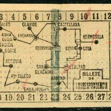 Coleccionismo Billetes de transporte: BILLETE DE COMPAÑIA ELECTRICA MADRILEÑA DE TRANVIAS // MEDIDAS 10 X 5 CM.. Lote 182300827