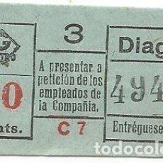 Coleccionismo Billetes de transporte: BILLETE METRO G 3 C7 DIAGONAL 50 CTS CAPICUA Nº 494. Lote 219750963