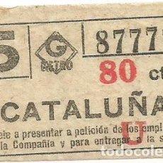 Coleccionismo Billetes de transporte: BILLETE METRO G 5 U5 CATALUÑA 80 CTS CAPICUA Nº 877. Lote 220287080