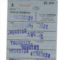 Coleccionismo Billetes de transporte: PASE ESPECIAL DE 6 VIAJES DEL FERROCARRIL METROPOLITANO DE BARCELONA DE IDA Y VUELTA. Lote 235322860