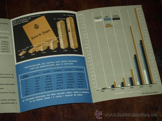 Coleccionismo de carteles: FOLLETO PUBLICIDAD E INFORMACION BANCO DE ARAGON. CAJA DE AHORROS. SITUACION A 30 SEPTIEMBRE 1955. - Foto 4 - 30718604