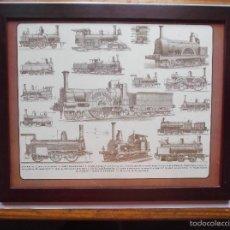 Coleccionismo de carteles: CUADRO CON DESCRIPCION DE LOCOMOTORAS DE LA EPOCA.. Lote 55706777