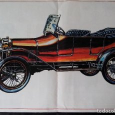 Coleccionismo de carteles: POSTER WANDERER PUPPCHEN 1911 REVISTA AUTO. Lote 101239235
