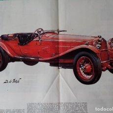 Coleccionismo de carteles: POSTER ALFA ROMEO 1500 GS 1928 REVISTA AUTO. Lote 101239331