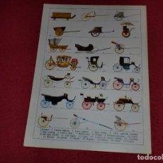 Coleccionismo de carteles: SEPARATA DICCIONARIO ILUSTRADO - AÑOS '70: CABALLO & CARRUAJES. Lote 101284783