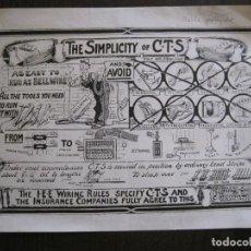 Coleccionismo de carteles: CARTEL ANTIGUO PUBLICIDAD CABLE ELECTRICO PROTEGIDO -20 X26 CM. -VER FOTOS - (V-13.789). Lote 115118135
