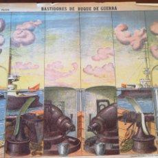 Coleccionismo de carteles: LÁMINA DE PALUZIE BASTIDORES DE BUQUE DE GUERRA. Lote 175309860