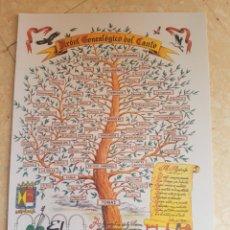 Coleccionismo de carteles: CARTEL ÁRBOL GENEALÓGICO DEL CANTE FLAMENCO CON PUBLICIDAD EL ALJARAFE. Lote 182843848
