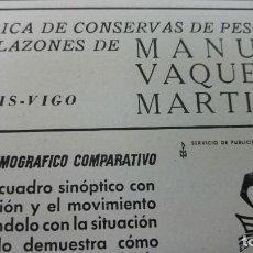 Coleccionismo de carteles: FABRICA DE CONSERVAS DE PESCADOS Y SALAZONES MANUEL VAQUEIRO MARTINEZ TEIS VIGO HOJA AÑO 1940. Lote 194331374