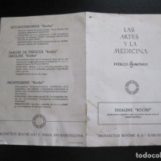 Coleccionismo de carteles: FOLLETO PUBLICITARIO PRODUCTOS ROCHE S.A. BARCELONA. Lote 206366042