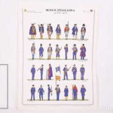 Coleccionismo de carteles: CARTEL / LAMINA - MOSSSOS D'ESQUADRA SEGLE XVIII- SEGLE XX - GENERALITAT - IMP. DALMAU CARLES, PLA. Lote 245602430